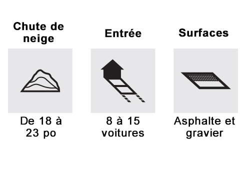 graphic-3-stage-features